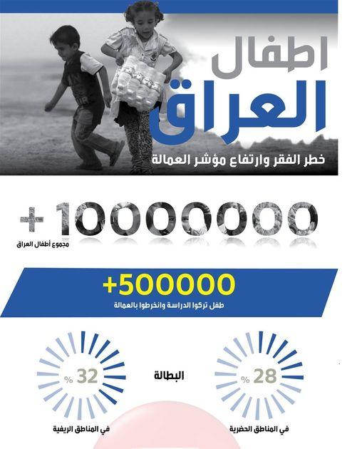 ۵۰۰ هزار کودک عراقی از تحصیل محرومند + عکس