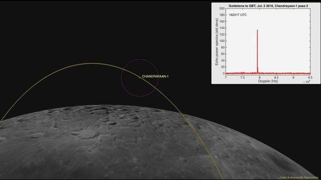 فضاپیمای گمشده هندیها پیدا شد
